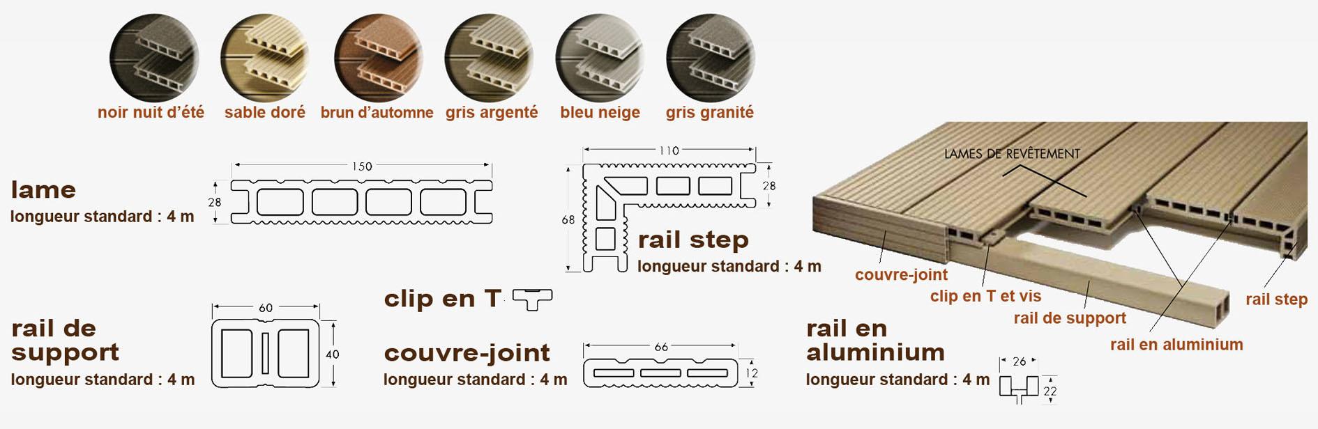 Lame de bois composite lame de bois de terrasse en bois - Lamelle composite pour terrasse ...